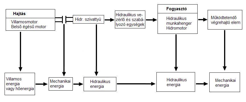 hidraulika_01